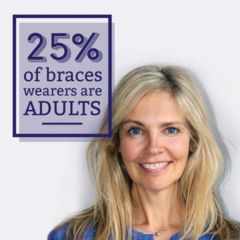 Adult Orthodontics in Jacksonville